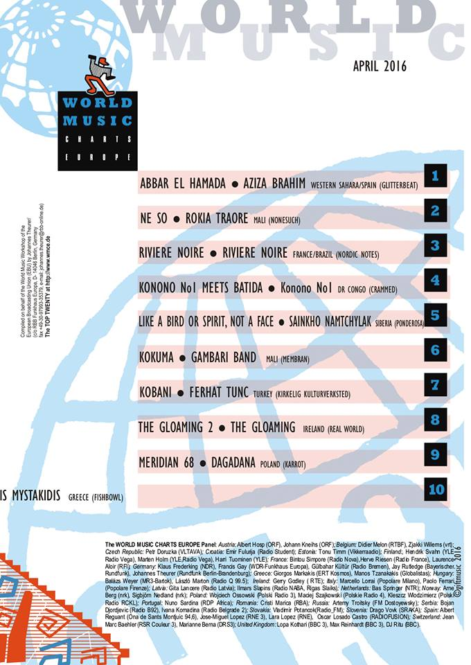 world_music_charts_april16